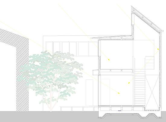 裾野の家 断面図